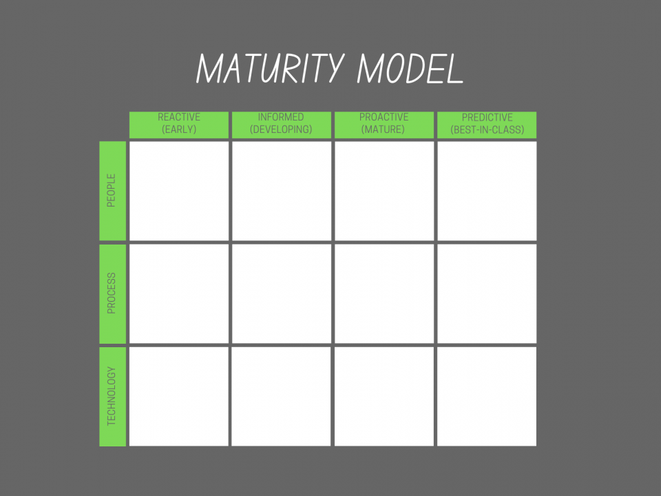 Image of Legal Operations Maturity Model